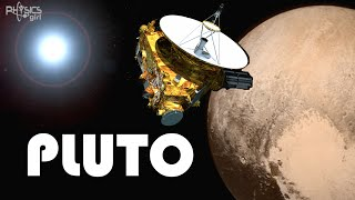 Download New Horizons first probe to reach pluto! Video