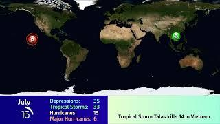 Download 2017 Worldwide Cyclone Animation Video