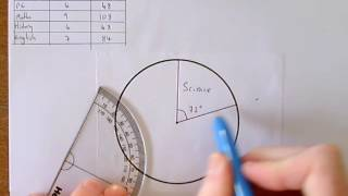 Download Drawing Pie Charts Video