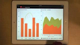 Download Flex Charts on the iOS, Android and the PlayBook Video