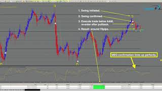 Download Agimat Trading System Rules Video