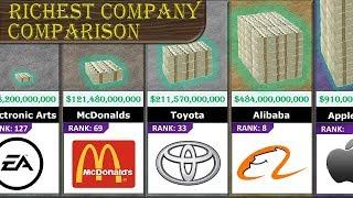Download Richest Company Comparison Video