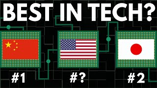 Download Which Country Has The Best Technology? Video