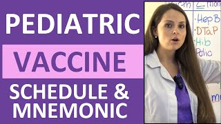 Download Pediatric Vaccination Schedule Mnemonic for Immunizations Made Easy (Ages 0-6 years) NCLEX Video