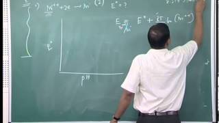 Download Mod-01 Lec-06 Reduction Potential series, Pourbaix diagram Video