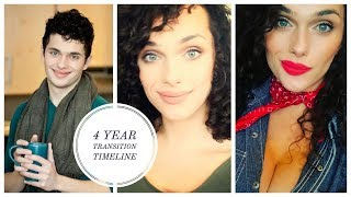 Download 4 Year Male to Female Transition Timeline | Chloe M. Video