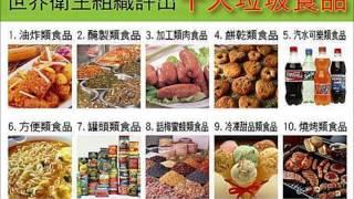 Download 世衛公佈十大垃圾食品(粵語) Video