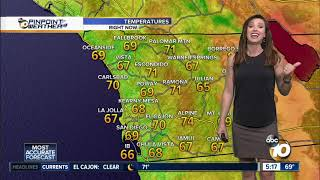 Download 10News Pinpoint Weather with Meteorologist Megan Parry Video