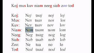 Download Reading Hmong words with tones Video