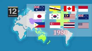 Download All about APEC: Primer Video
