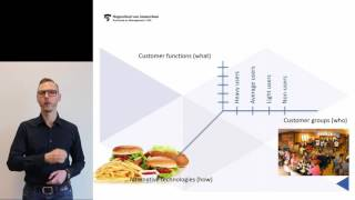 Download Abell's business definition explained Video
