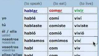 Download Pretérito Indefinido Regular (Preterite - regular verbs) Video