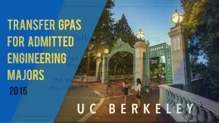 Download GPAs of Admitted Transfer Students to UCB Engineering Majors, 2015 Video