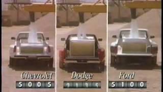 Download 1994 Dodge Ram promotional compilation Video