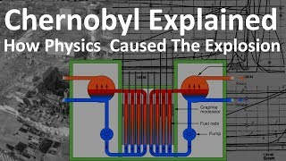 Download Why Chernobyl Exploded - The Real Physics Behind The Reactor Video
