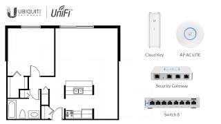 Download Introduction to UniFi (Part 3): Designing Your UniFi Network - Troy Hunt Video