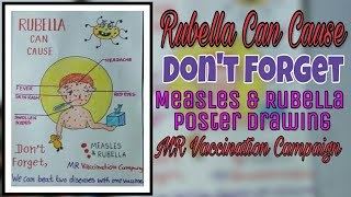 Download Rubella Can Cause ( poster Drawing)/ Don't Forget/ MR Vaccination Campaign. Video