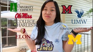 Download WHERE I'M GOING TO COLLEGE | Scores, Process and Why Video