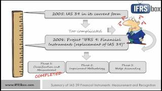 Download IAS 39 Financial Instruments: Recognition and Measurement Video