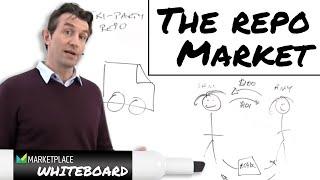 Download The 'repo' market Video