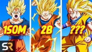 Download Dragon Ball Z: Super Saiyan Power Levels Explained Video