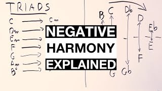Download How To Write Chord Progressions With NEGATIVE HARMONY [Simple Explanation] Video