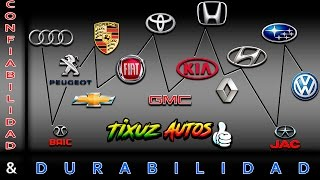 Download La mejor marca de Autos; Durabilidad, valor por tu dinero y reventa Video