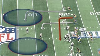 Download Film Room: How Bill Belichick and the Patriots held the Rams to 3 points in the Super Bowl Video