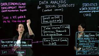Download Data Analysis in Social Science—Assessing Your Knowledge   MITx on edX Video