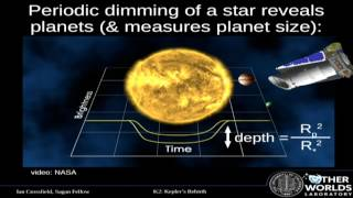 Download Latest Exoplanet Results from NASA's Kepler/K2 Mission - Ian Crossfield (SETI Talks 2017) Video