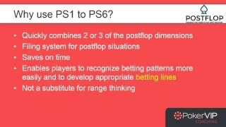 Download MTT & SNG Poker Strategy - Top 6 Post Flop Scenarios Video