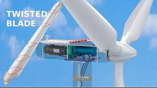 Download How do Wind Turbines work ? Video