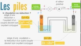 Download Electrochimie (Oxydoréduction, piles ...) - 2/3 Video