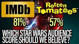 Download Star Wars The Last Jedi - Which Audience Score Should We Believe? Video