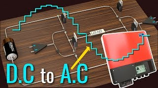 Download Inverters, How do they work ? Video