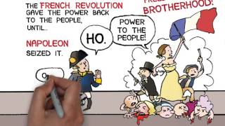 Download History of Democracy in 4 minutes Video