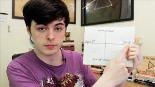 Download What is Atheism? (Atheism vs Agnosticism Explained) Video