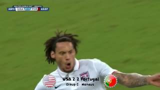 Download All world cup 2014 goals Video