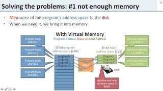 Download Virtual Memory: 3 What is Virtual Memory? Video
