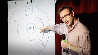 Download How great leaders inspire action | Simon Sinek Video
