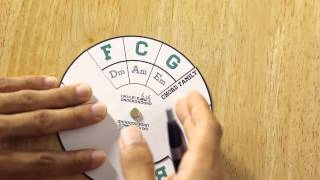 Download Circle of Fifths (Basics for Ukulele Players) Video