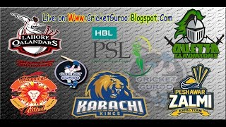 Download TOP 3 highest paid player in psl 2016 Video