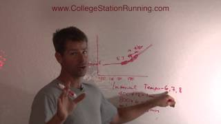 Download 5K Training Program Video