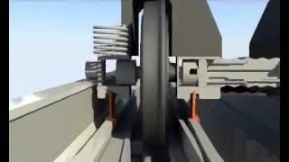 Download Variable gauge system Talgo RD 2008 Video