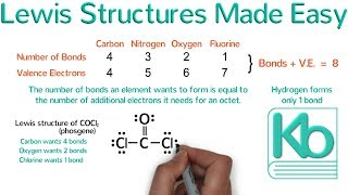 Download Lewis Structures Made Easy: Examples and Tricks for Drawing Lewis Dot Diagrams of Molecules Video