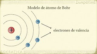 Download Química y Física: Primeros modelos de átomo (Dalton,Thomson,Rutherford, y Bohr) Video