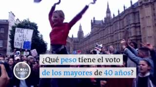 Download Trump y el Brexit: lo viejo contra lo joven | Global 3000 Video
