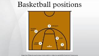 Download Basketball positions Video