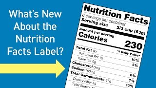 Download What's New About the Nutrition Facts Label? Video