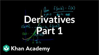 Download Calculus: Derivatives 1 | Taking derivatives | Differential Calculus | Khan Academy Video